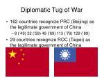 diplomatic tug of war13