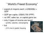 world s freest economy