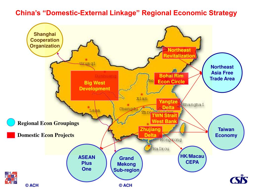 "China's ""Domestic-External Linkage"" Regional Economic Strategy"