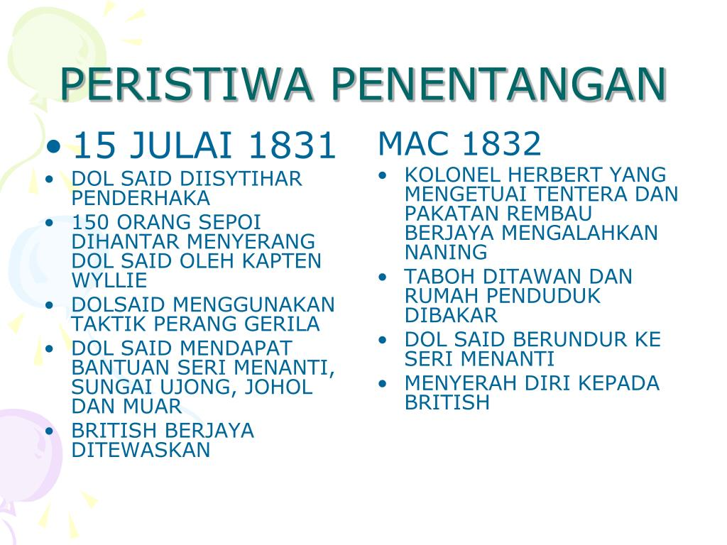 Ppt Perjuangan Mengembalikan Kedaulatan Kedah Powerpoint Presentation Id 1054578