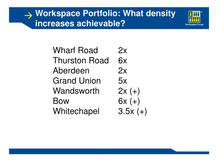 Workspace Portfolio: What density increases achievable?