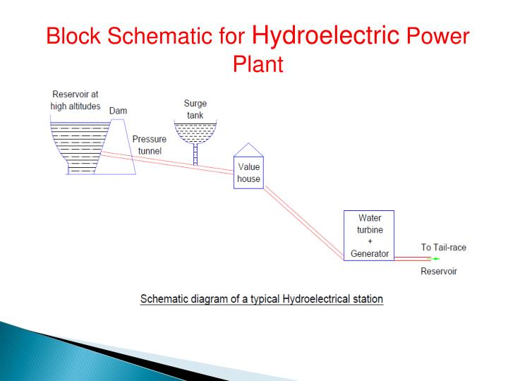 Ppt Introduction To Electrical Power Systems Powerpoint