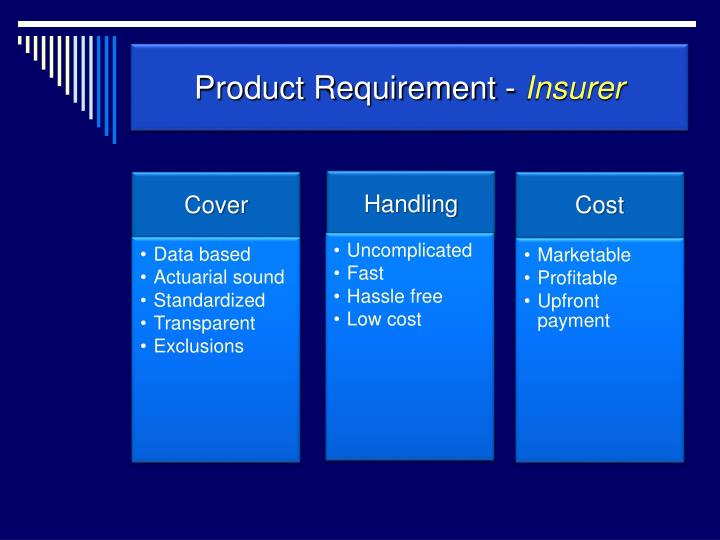 Product Requirement -