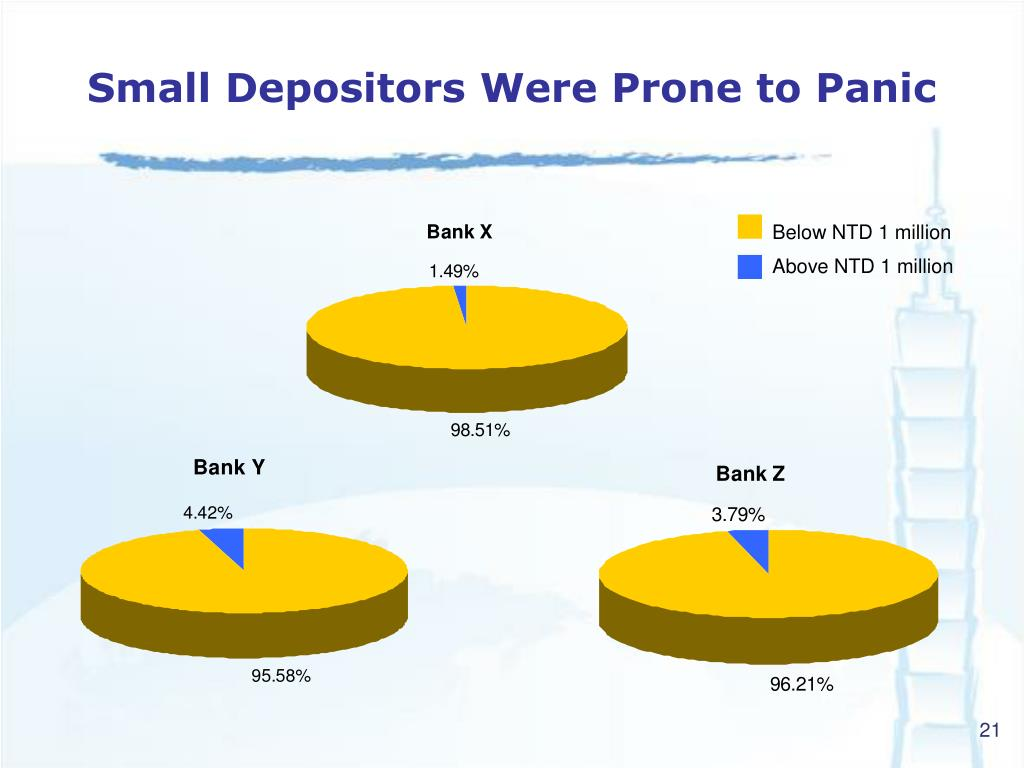 Small Depositors Were Prone to Panic