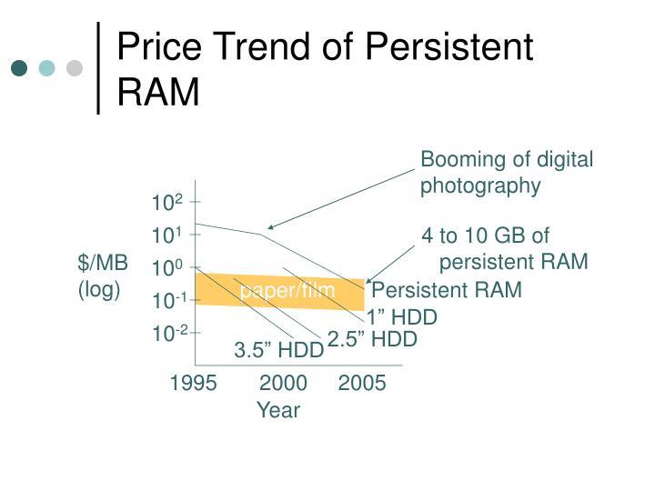 Booming of digital