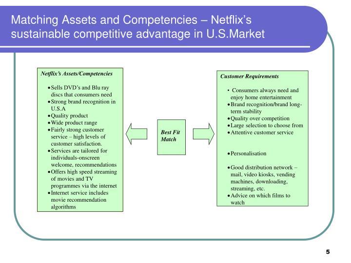 Ppt Establishing Strategic Direction Ansoff Matrix Netflix