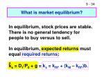 what is market equilibrium