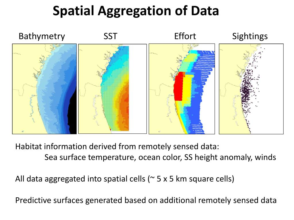 Spatial Aggregation of Data