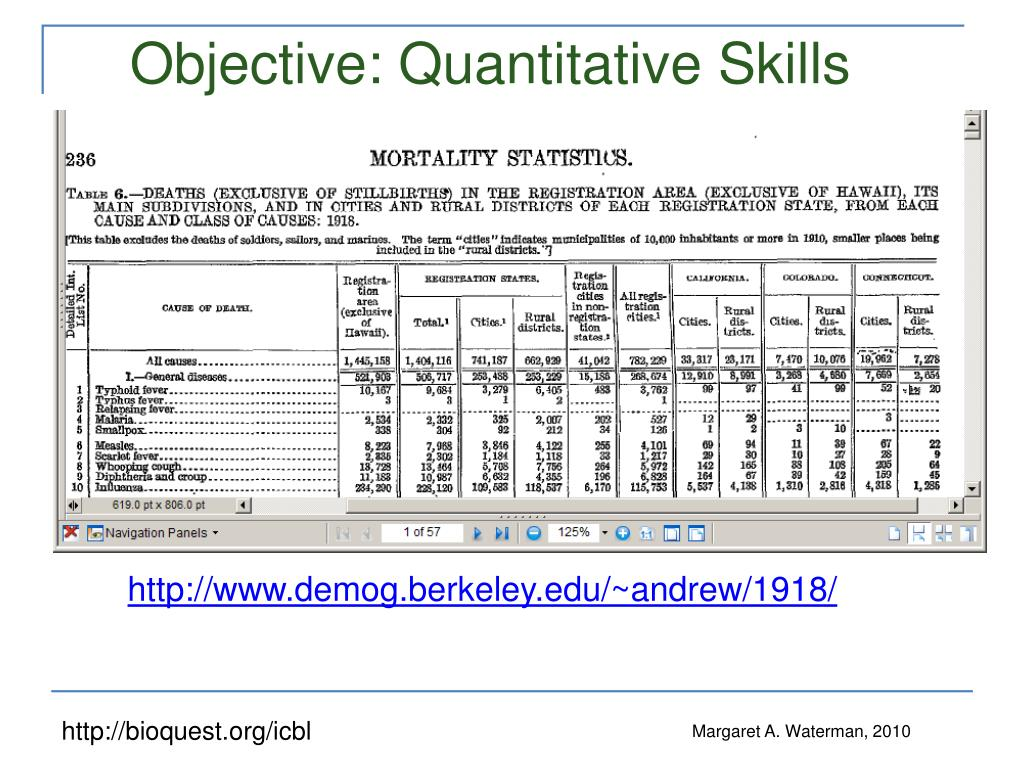 Objective: Quantitative Skills