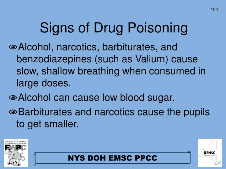 Signs of Drug Poisoning