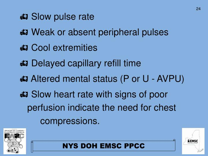 Slow pulse rate