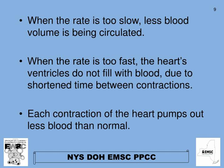 When the rate is too slow, less blood volume is being circulated.