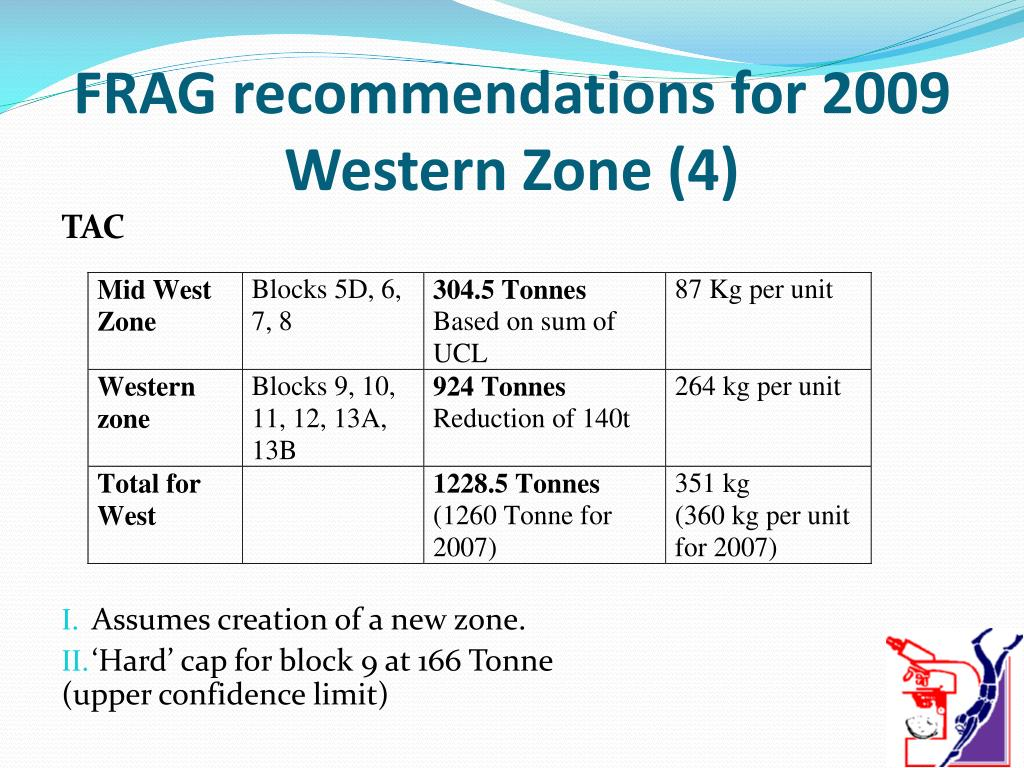 FRAG recommendations for 2009 Western Zone (4)