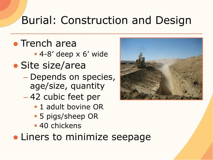 Burial: Construction and Design
