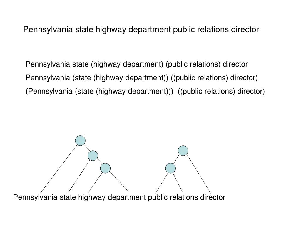 Pennsylvania state highway department public relations director
