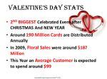 valentine s day stats