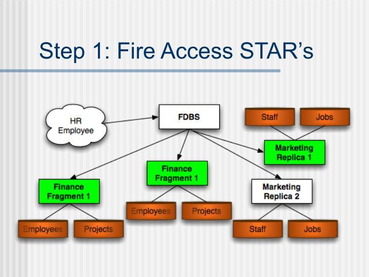 Step 1: Fire Access STAR's