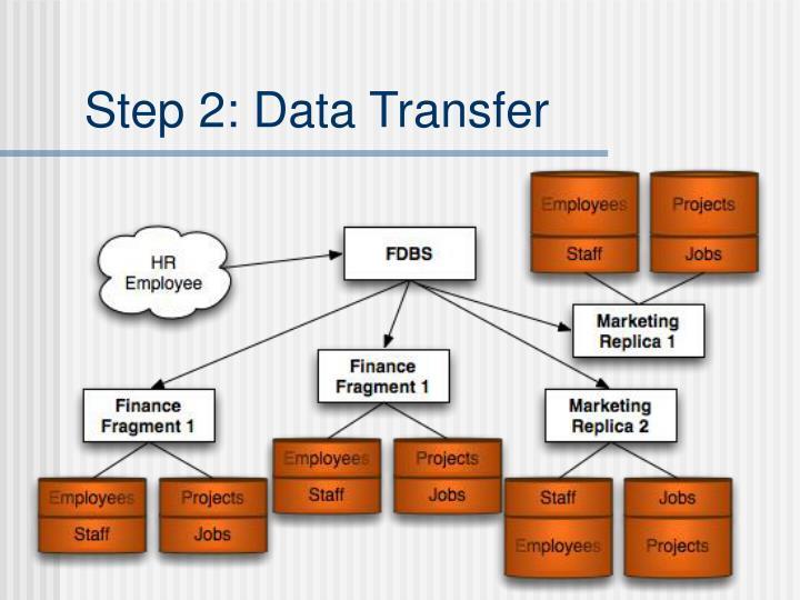 Step 2: Data Transfer