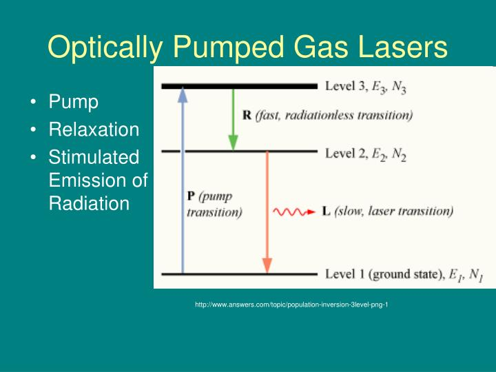 Optically Pumped Gas Lasers