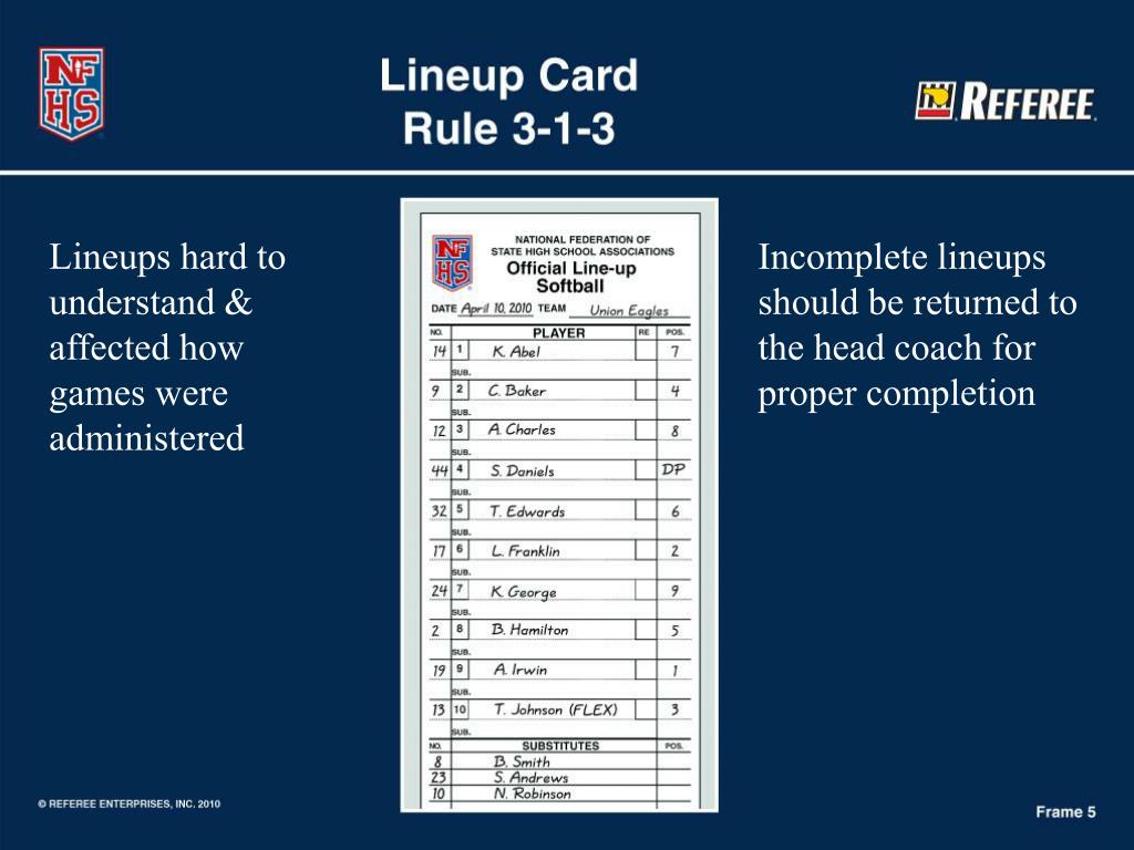 Lineups hard to understand & affected how games were administered