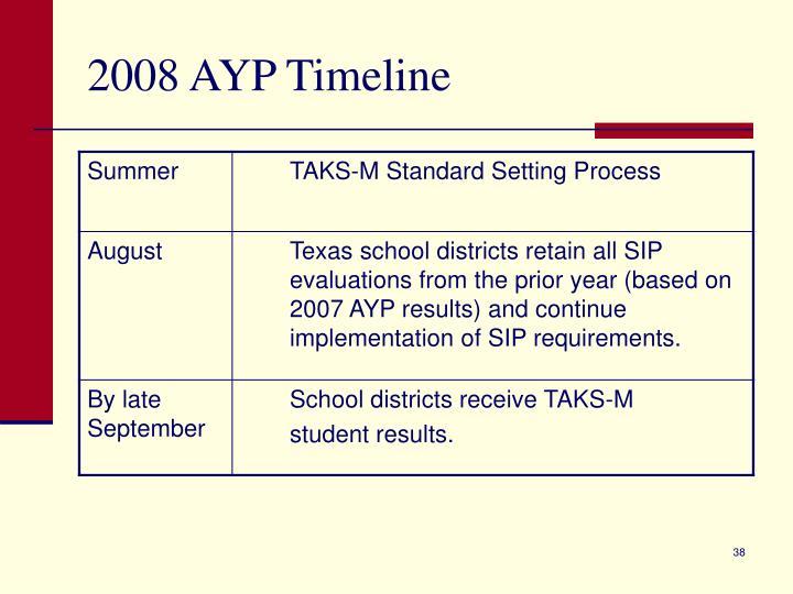 2008 AYP Timeline