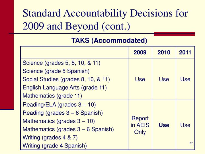 Standard Accountability Decisions for 2009 and Beyond (cont.)