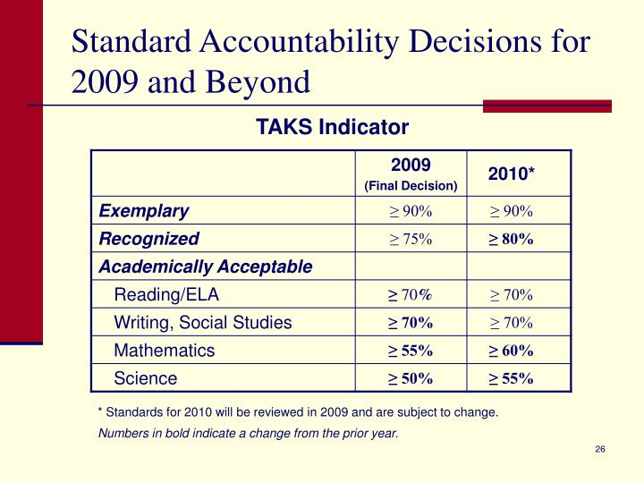 Standard Accountability Decisions for 2009 and Beyond