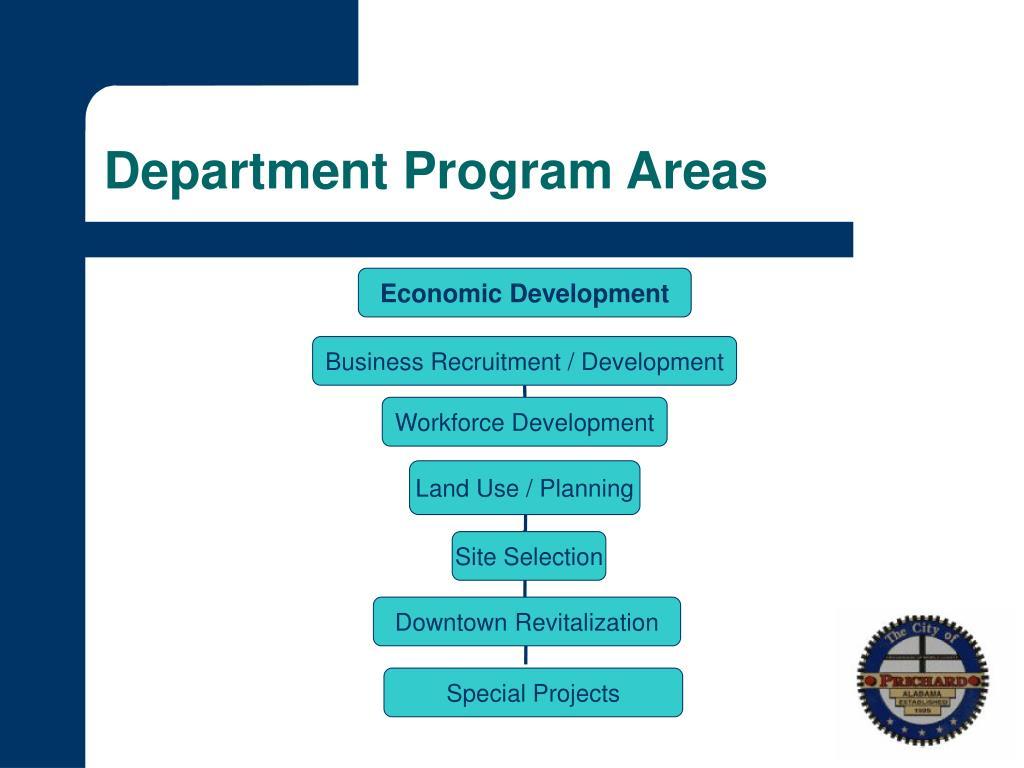Department Program Areas