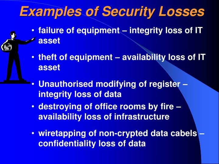 Examples of Security Losses