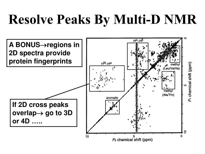 Resolve Peaks By Multi-D NMR