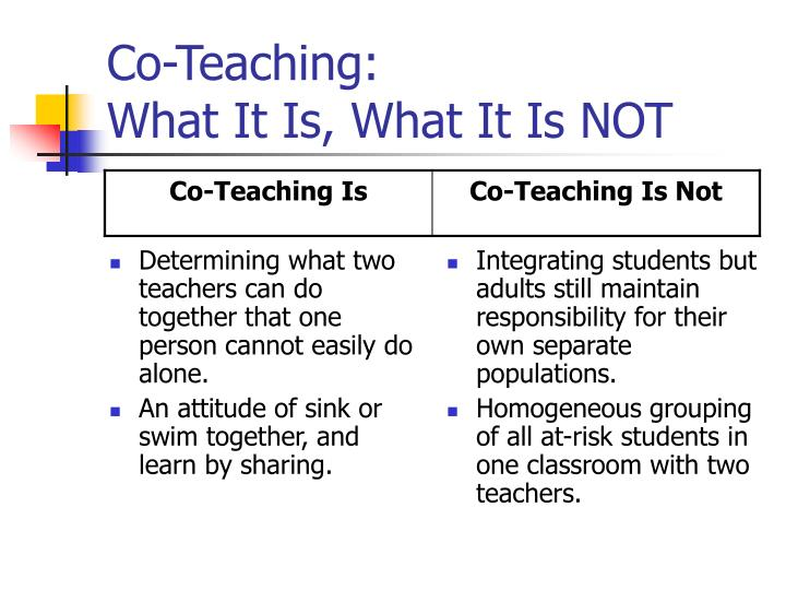 Determining what two teachers can do together that one person cannot easily do alone.