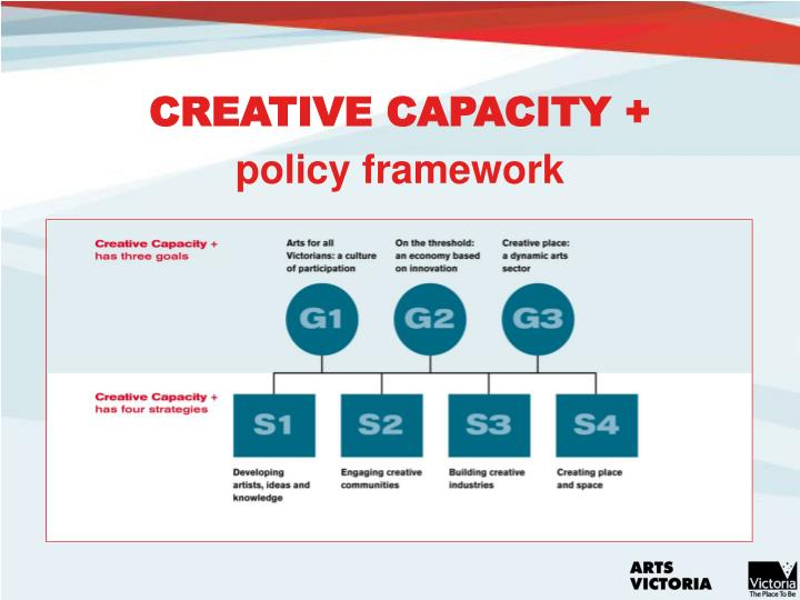 CREATIVE CAPACITY +