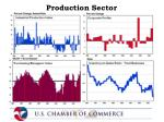production sector