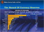 the hazard of currency reserves