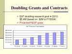 doubling grants and contracts