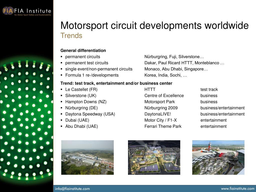 Motorsport circuit developments worldwide