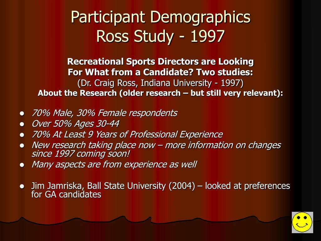 Participant Demographics