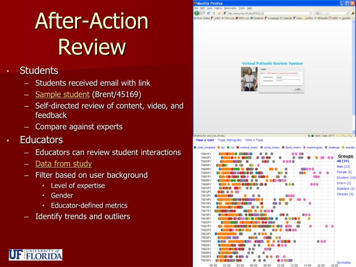 After-Action Review