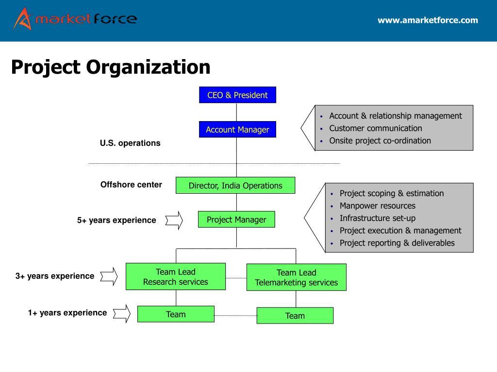 Account & relationship management