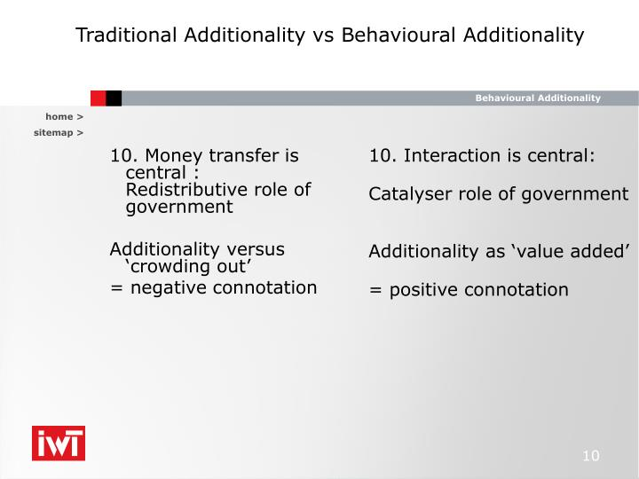 10. Money transfer is central :