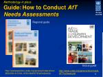methodology in place guide how to conduct aft needs assessments
