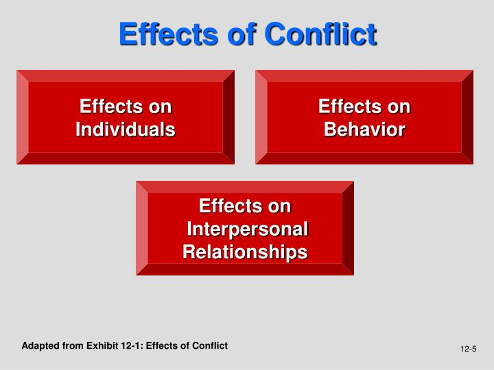 Effects of Conflict