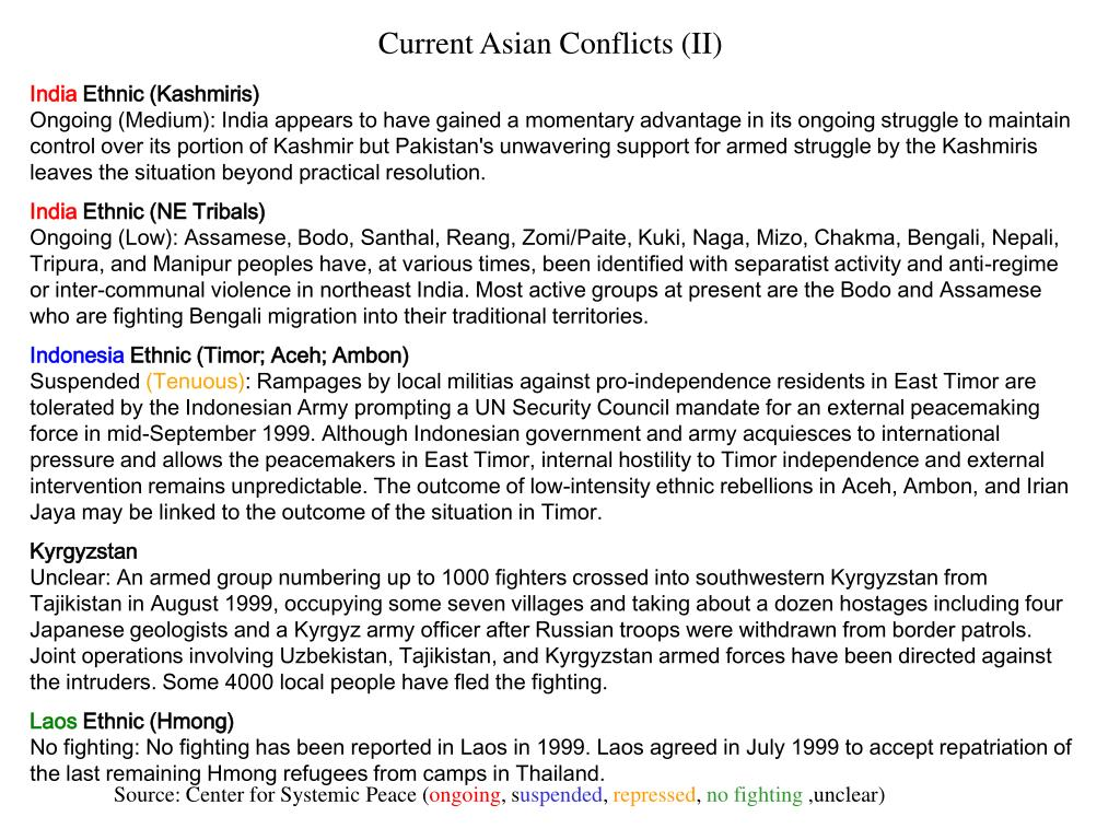 Current Asian Conflicts (II)