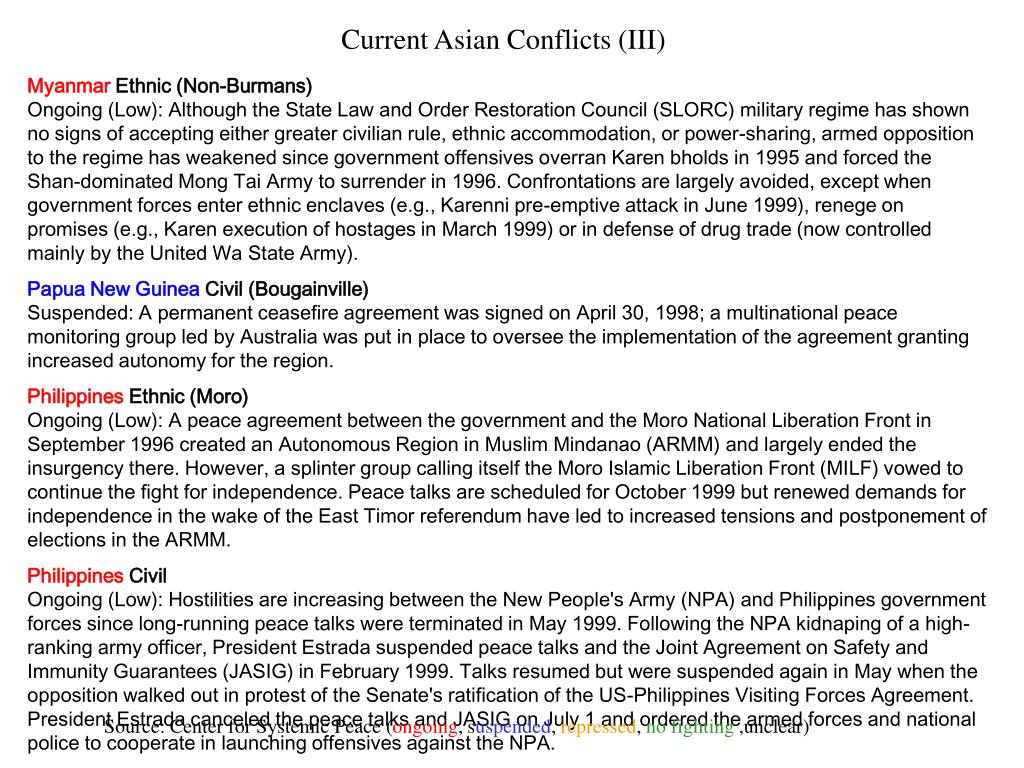 Current Asian Conflicts (III)