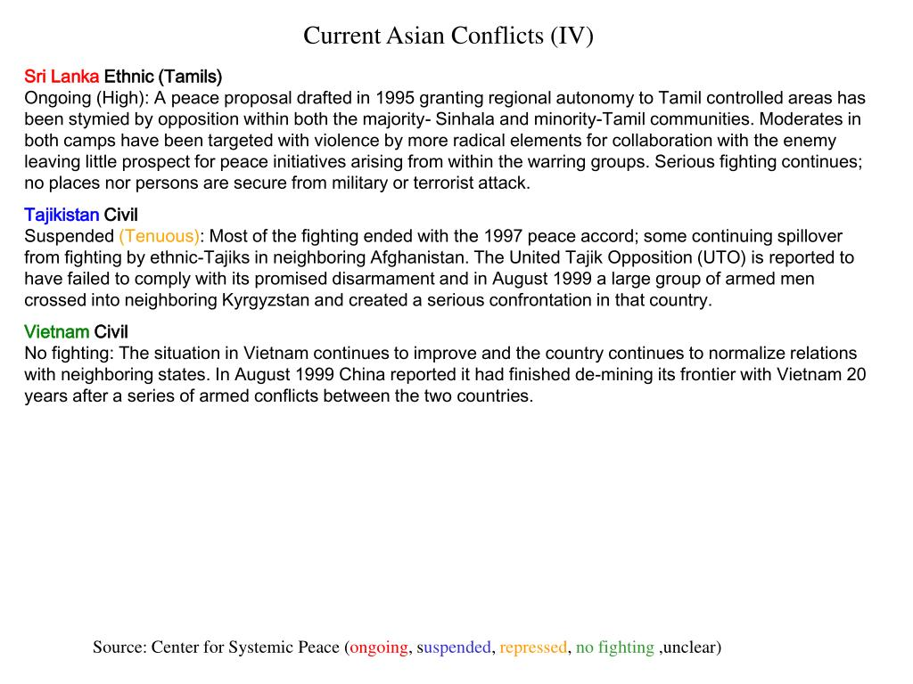 Current Asian Conflicts (IV)