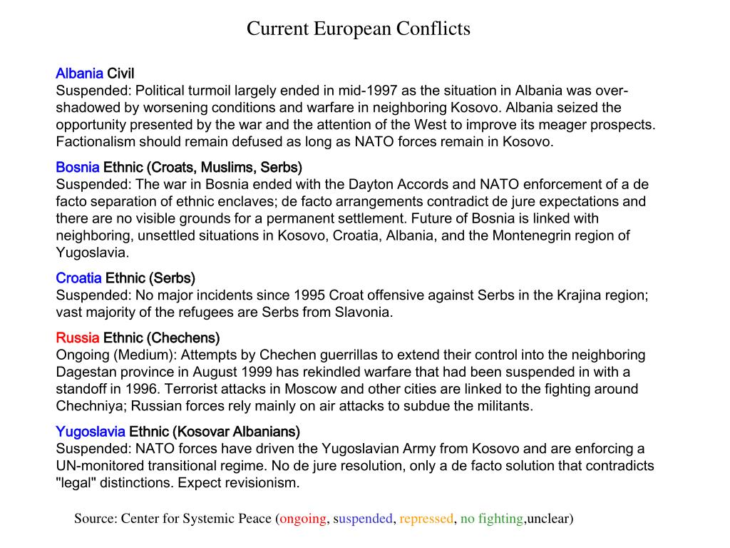 Current European Conflicts