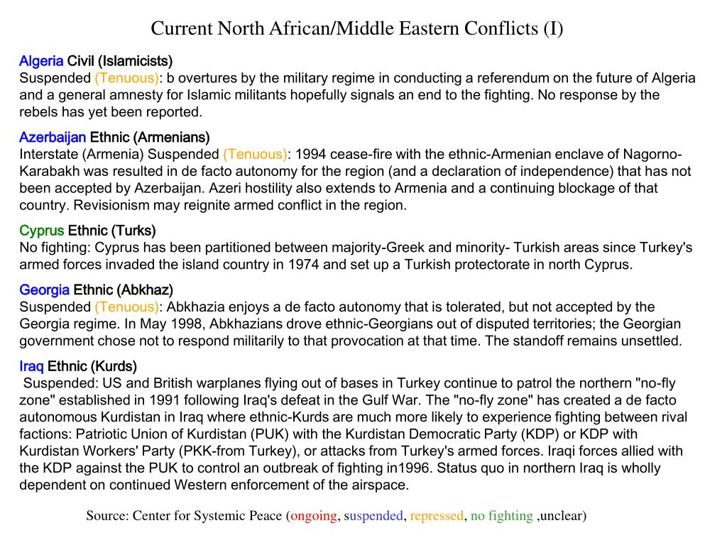 Current North African/Middle Eastern Conflicts (I)