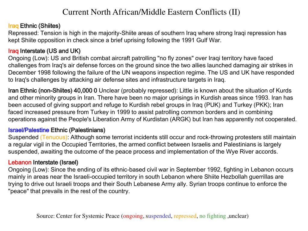 Current North African/Middle Eastern Conflicts (II)
