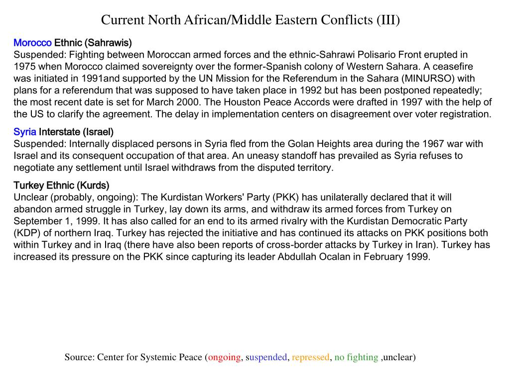 Current North African/Middle Eastern Conflicts (III)