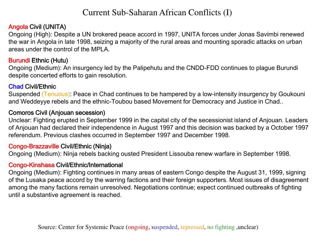 Current Sub-Saharan African Conflicts (I)